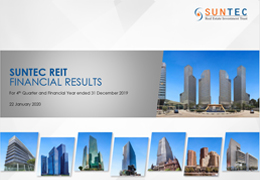 Financial Results For The 4th Quarter and Financial Year ended 31 December 2019